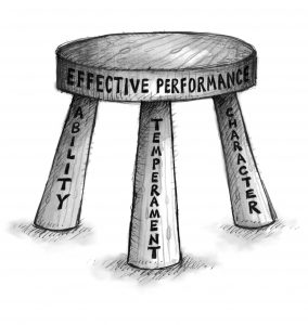 Three Legged Stool from The McQuaig Psychometric System from Holst