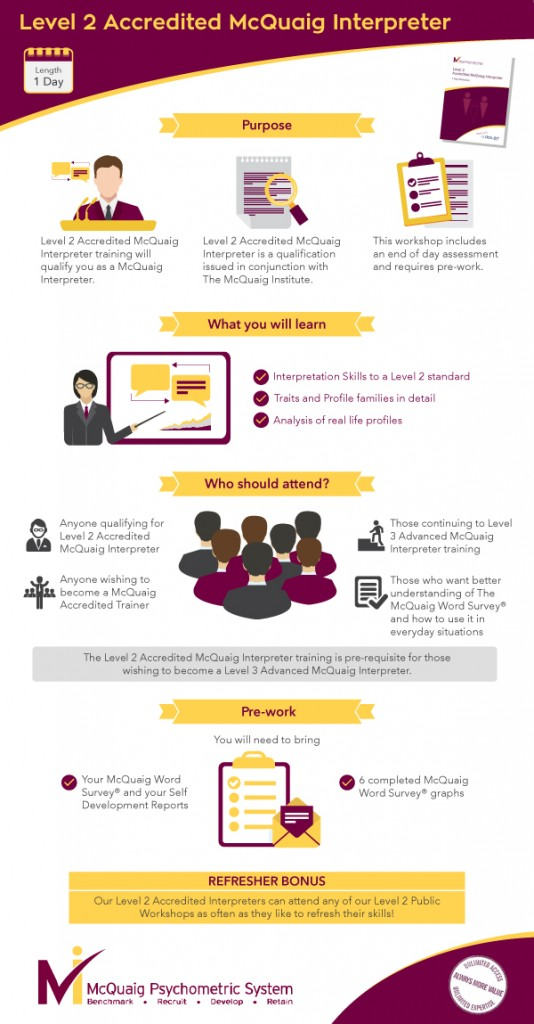 Level 2 Accredited McQuaig Interpreter Training Infographic