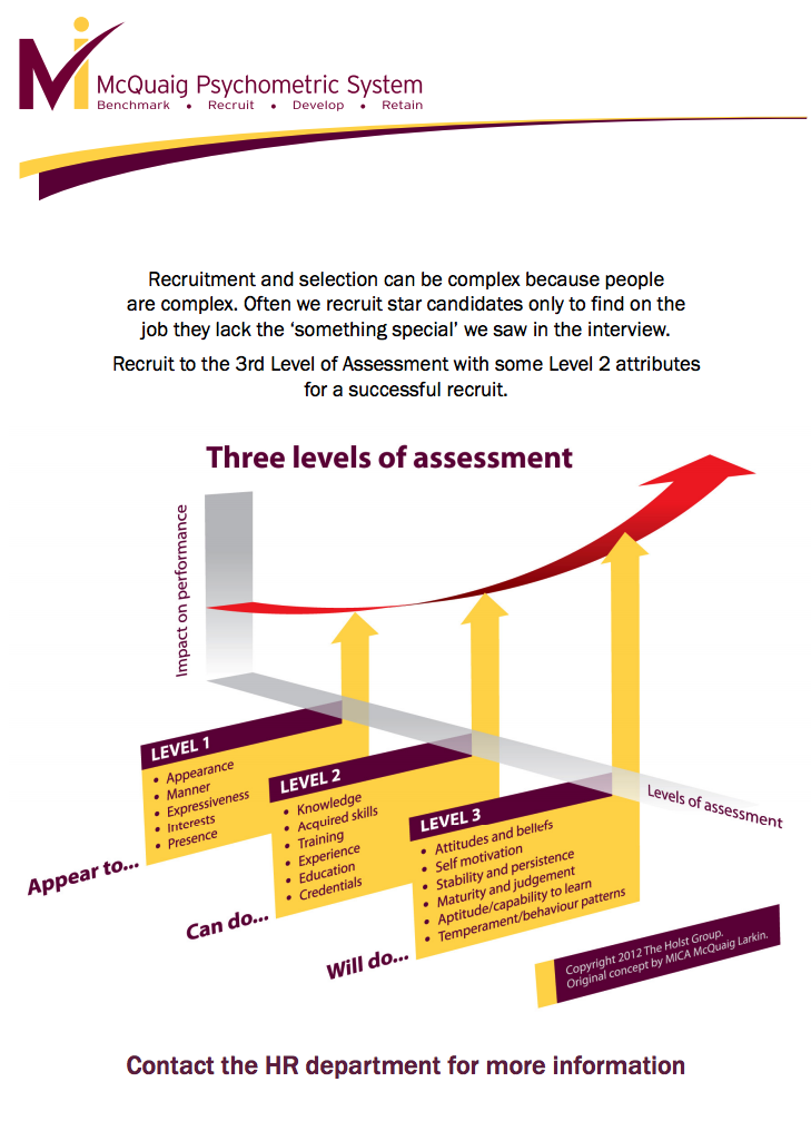 an assessement of the level of Integrated assessment at the level of qualification provides an opportunity for learners to show that they are able to integrate concepts, ideas and actions across unit standards to achieve competence that is grounded and coherent in relation to the purpose of the.