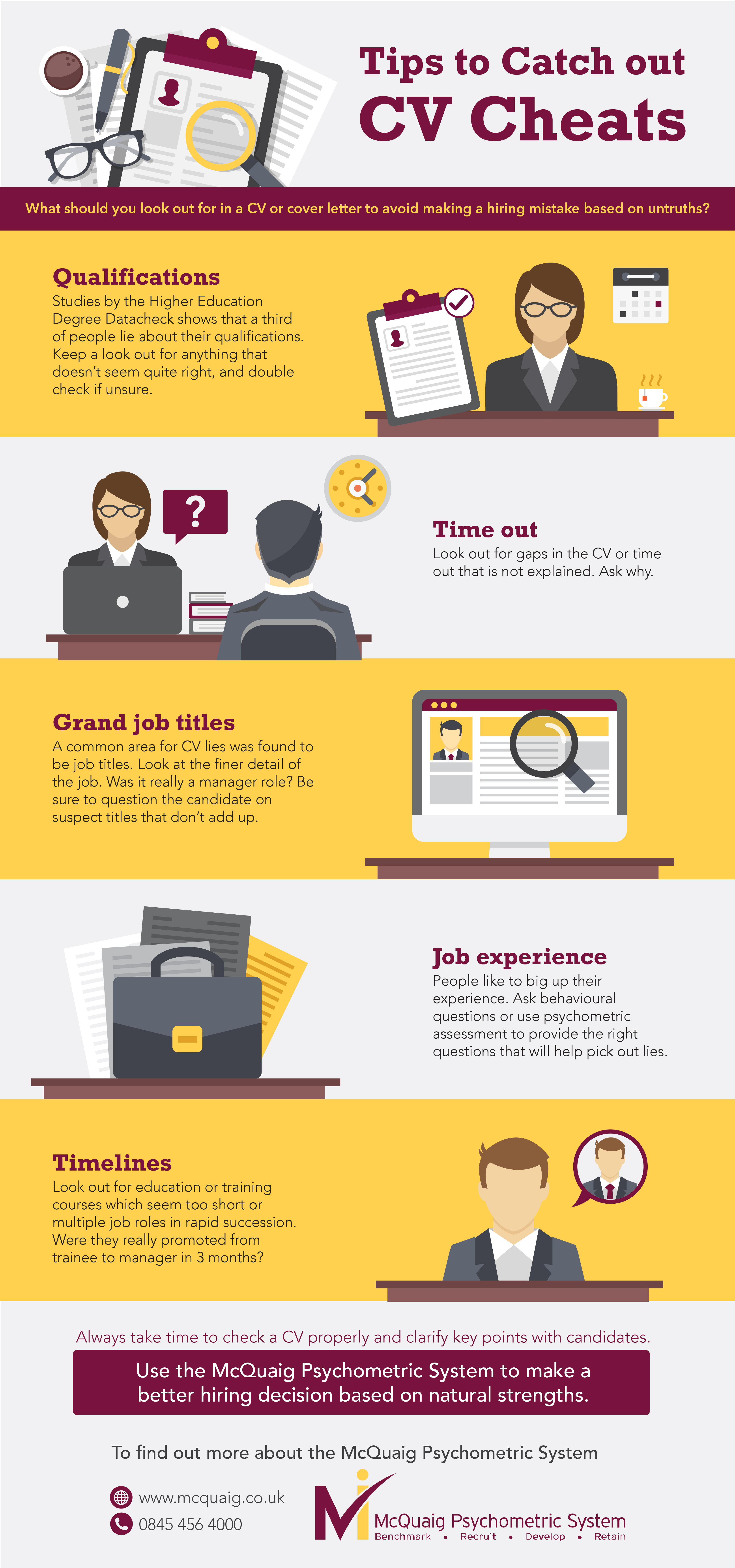Tips to Catch Out CV Cheats